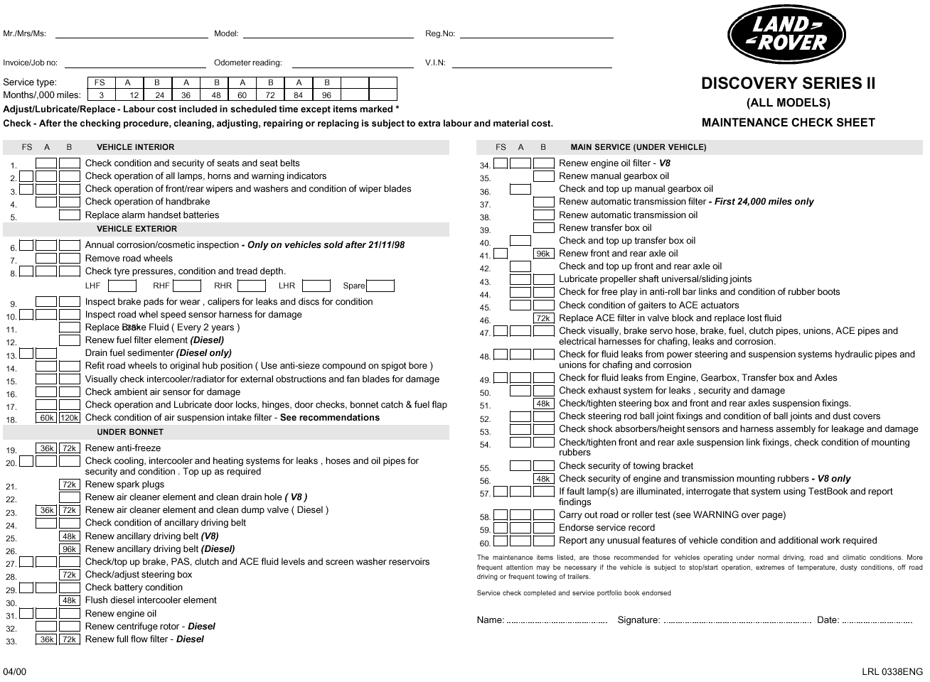Car service schedule sheet checklist 15